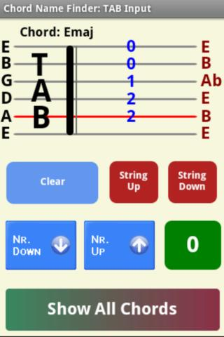 Guitar : guitar chords names Guitar Chords Names as well as Guitar ...