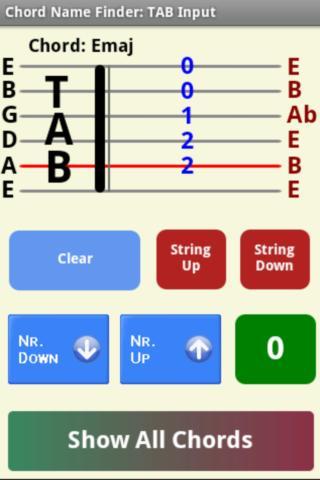 Guitar guitar chords name with picture : Guitar : guitar chords names Guitar Chords Names as well as Guitar ...